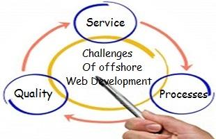 Offshore Development Companies