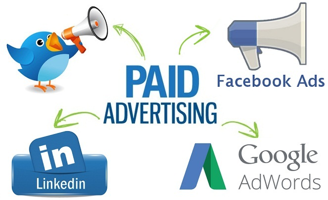 Paid Advertising Resources
