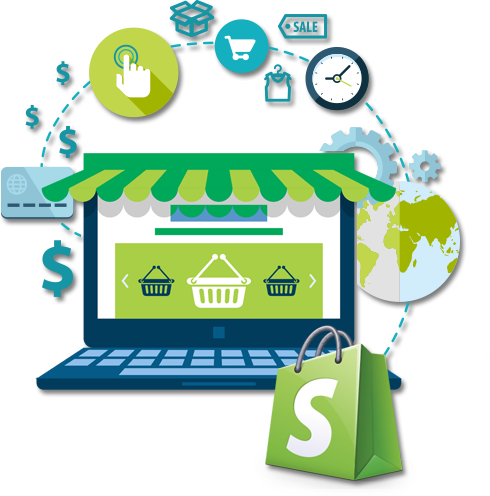 Shopify eCommerce Development Company India, Shopify Website